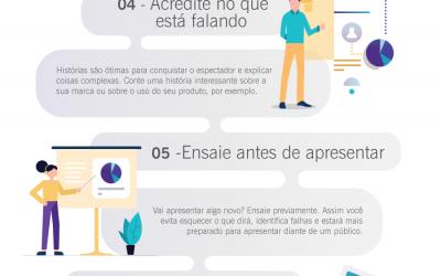 Infográfico: Dicas para melhorar a sua apresentação institucional